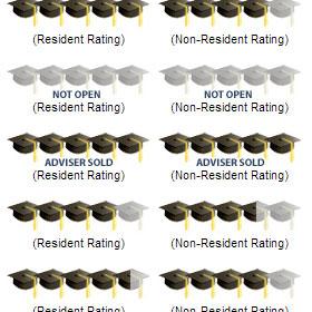 Q & A on 5-Cap Ratings