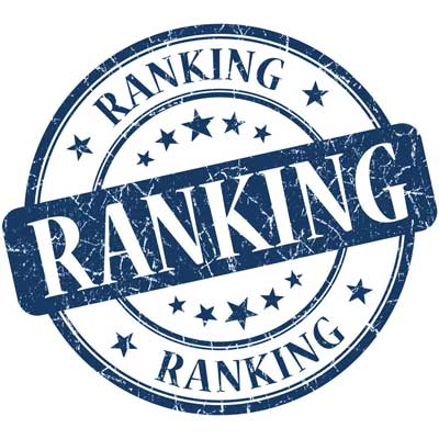 2015 plan performance rankings Q3