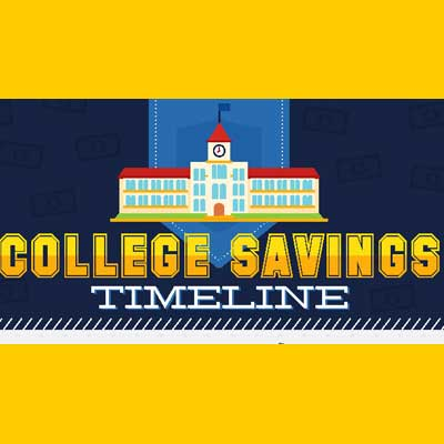 college-savings-timeline-400x400.jpg
