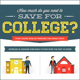 [INFOGRAPHIC] How much do you need to save for college?
