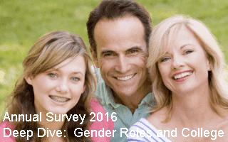 Newsletter Gender Role