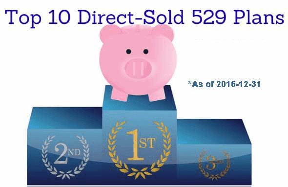 Top ten direct-sold plans - 1