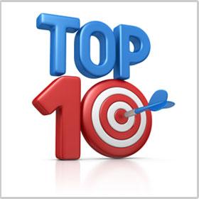 2013 plan performance rankings Q1