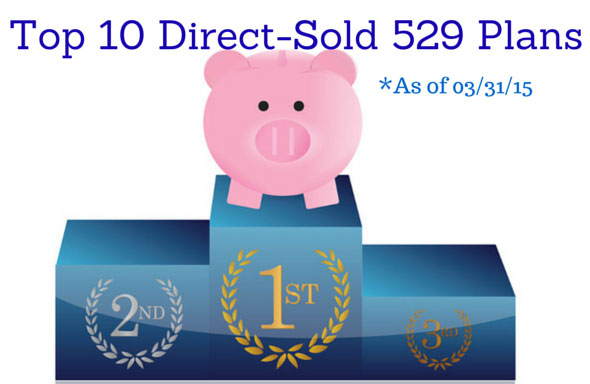 Top ten direct-sold 529 plans* - 1